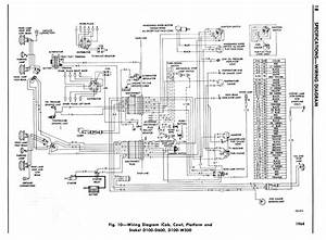 Ford Backhoe Wiring Diagrams
