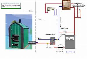 Wood Stove Thermostat Wiring Diagram Get Free Image