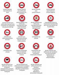 Code De La Route Signalisation : panneaux d obligation code de la route gratuit tests et ~ Maxctalentgroup.com Avis de Voitures