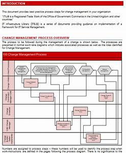 itil change management process flow chart With itil change management process template