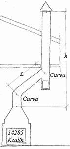Costruire un camino per una stufa a legna StufePretti it