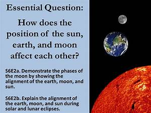 Essential Question: How does the position of the sun ...