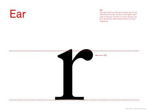 typography clinic w silvia baz at ideas tap hq