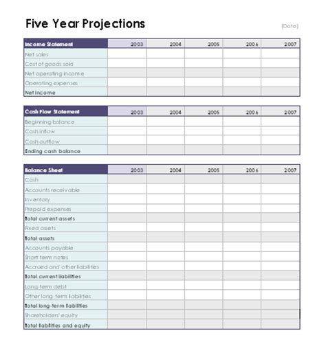 flow projection worksheet template five year projection worksheet