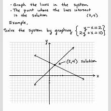 Solving Systems Graphing Method  Learning Algebra Can Be Easy