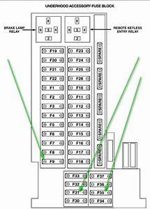 Chrysler Crossfire Fuse Box Diagram