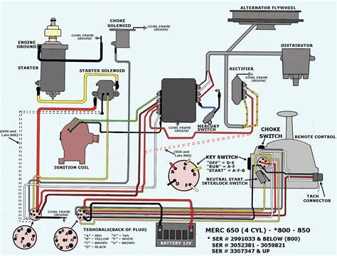 Mercury 1500 Wiring Diagram by Mercury Outboard Wiring Diagrams Mastertech Marin