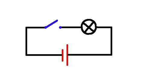 file circuito interruptor gif wikimedia commons