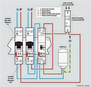 Schema Tableau Electrique Triphasé : schema de branchement contacteur jour et nuit le grand ~ Voncanada.com Idées de Décoration