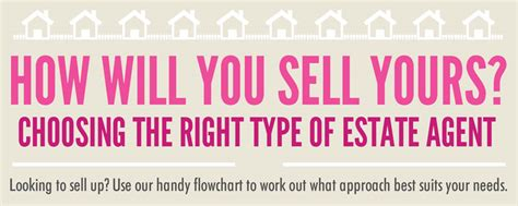 How To Choose The Right Type Of Estate Agent (infographic