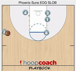 Basketball Court Diagrams  Scouting Forms And Practice