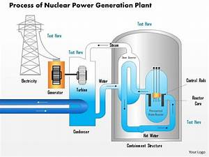 25624182 Style Technology 2 Nuclear 1 Piece Powerpoint Presentation Diagram Infographic Slide