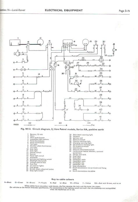 land rover series 2a wiring diagram wiring library