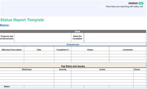 status report templates   samples statusnet