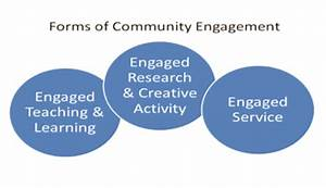 The Office of Academic Engagement   Outreach and ...
