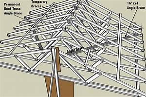 Roof Truss Angle Braces