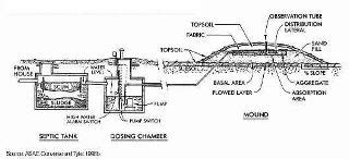 septic system wiring electrical diy chatroom home improvement forum