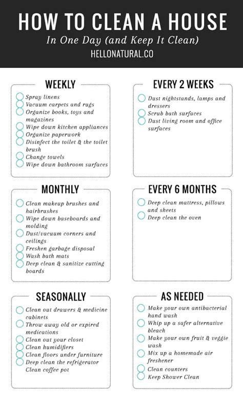 Nofail Plan How To Spring Clean Your House (and Keep It