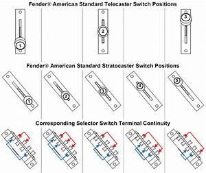 Question  Wiring  2 Pickup  Humbucker  U0026 Single Coil  W