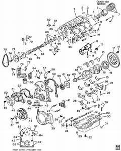 Diagram 1998 Buick Skylark V6 Engine Diagram Full Version Hd Quality Engine Diagram Tripwiringx18 Pergotende Roma It