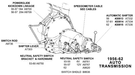 Powerglide Transmission Diagram by 1956 62 Auto Transmission Diagram View Chicago
