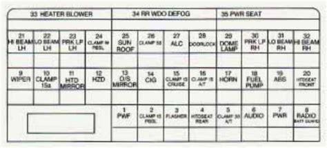 cadillac catera 1997 2001 fuse box diagram auto genius
