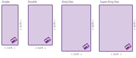 King Size Vs Queen Size Bed