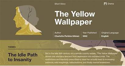 Yellow Quotes Infographic Gilman Charlotte Perkins Summary