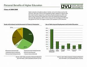 Benefit of education essay custom order essays benefits of bilingual ...
