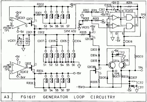 Variable Frequency Sinusoidal Wave Oscillator Page