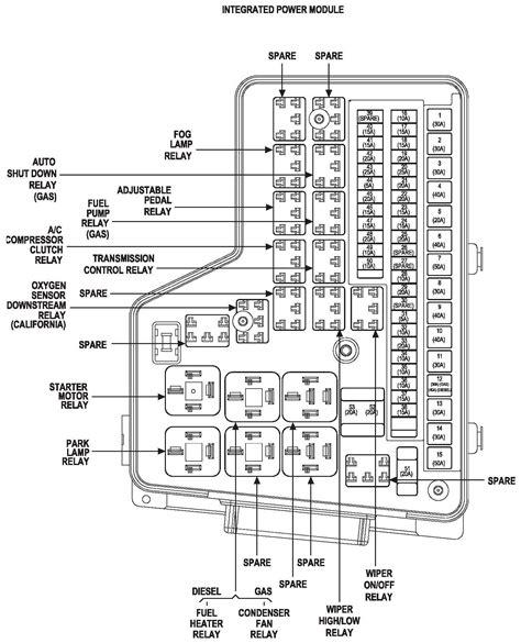 2002 Dodge Ram 3500 Fuse Box Diagram by Ram 2500 Fuse Diagram Camizu Org