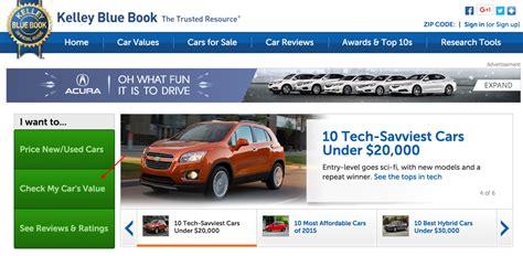 sell  car  craigslist fast  ultimate