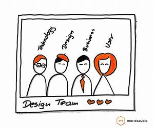 Product Design Process Guide