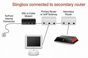 Slingbox Com