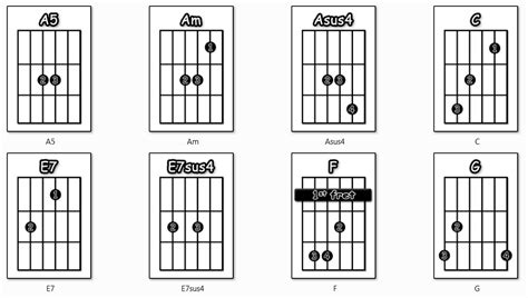 Wish You Were Here Acoustic Guitar Chords