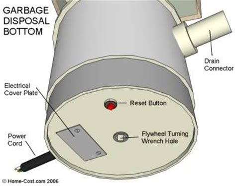 Garbage Disposal Leaking From Reset Button by Visual Guide To Garbage Disposal Anatomy Garbage