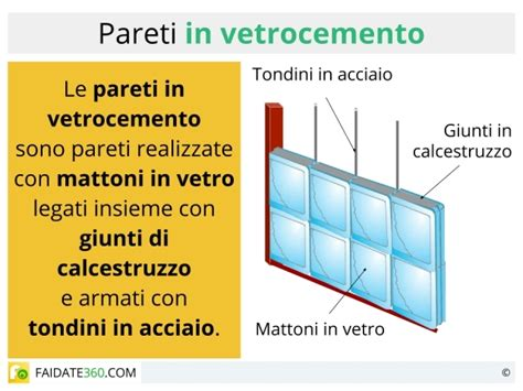 muri in vetro per interni pareti in vetrocemento per interni ed esterni tipi ed