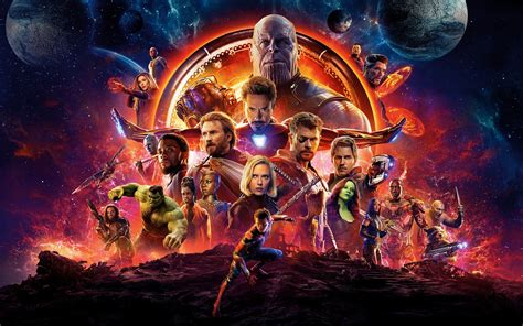 avengers infinity war  film preview wallpapercom