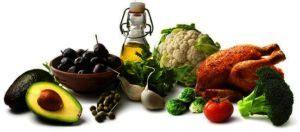 regime pauvre en glucide menu r 233 gime pour maigrir rapidement et sans danger