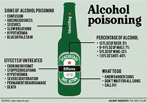 Be Safe  Know The Symptoms Of Alcohol Poisoning