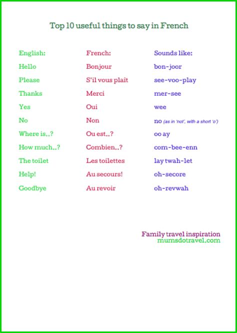 French words printable - Mums do travel