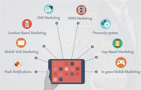 Mobile Marketing Sms by Mobile Marketing Smart Perception Of Digital Media Sarv