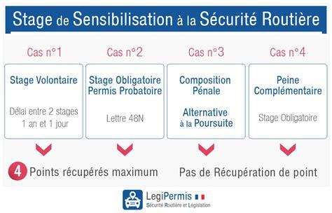 stage récupération point stages recuperation points permis de conduire stages recuperation de points de permis de