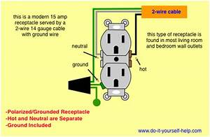Single Receptacle Wiring Diagram