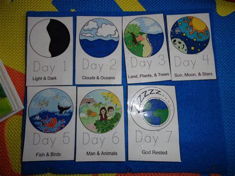 creation days    days  creation creation