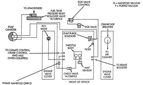 1999 Dodge Dakotum Vacuum Diagram by 1998 Dodge Ram 1500 3 9l V6 Vacuum Hose Fixya