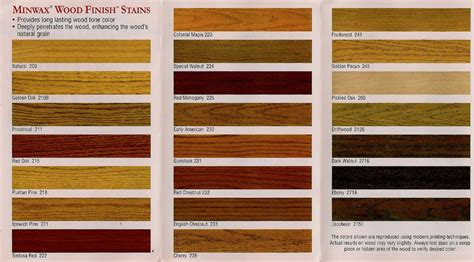 Minwax Floor Finish Colors by Minwax Stains Home Details Minwax Wood