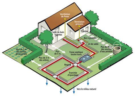 prix installation fosse toutes eaux fosse toutes eaux prix fonctionnement et devis en ligne