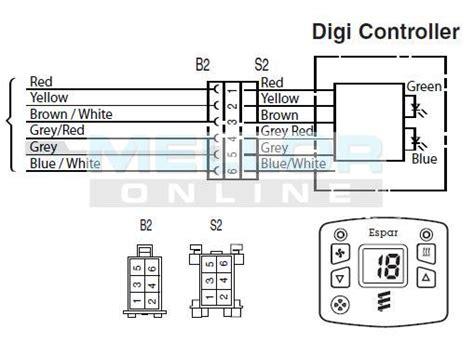 eberspacher 801 series modulator with diagnostic readout