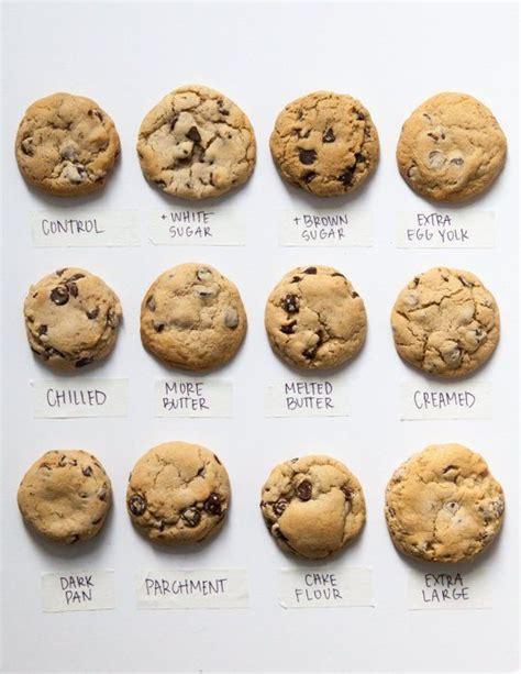 ideas  basic cookie recipe  pinterest